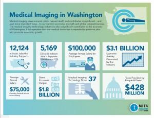 WA Infographic