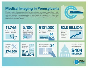 pa infographic